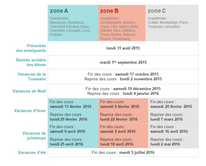 Pour votre séjour linguistique, un calendrier scolaire